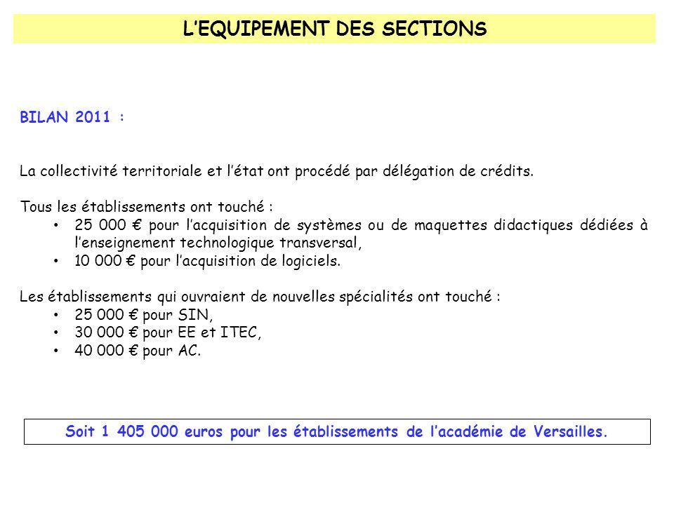 L'EQUIPEMENT DES SECTIONS BILAN 2011 : La collectivité territoriale et l'état ont procédé par délégation de crédits.