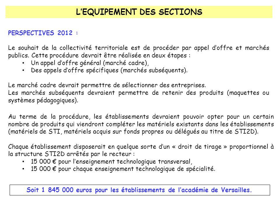 L'EQUIPEMENT DES SECTIONS PERSPECTIVES 2012 : Le souhait de la collectivité territoriale est de procéder par appel d'offre et marchés publics.