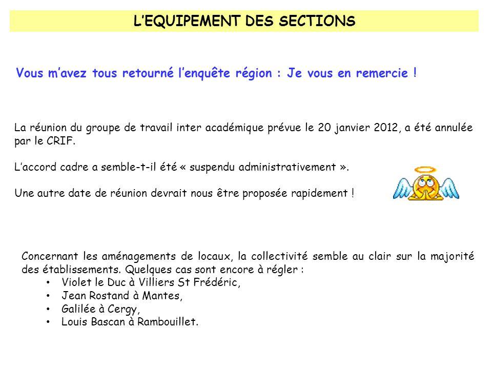 L'EQUIPEMENT DES SECTIONS La réunion du groupe de travail inter académique prévue le 20 janvier 2012, a été annulée par le CRIF.