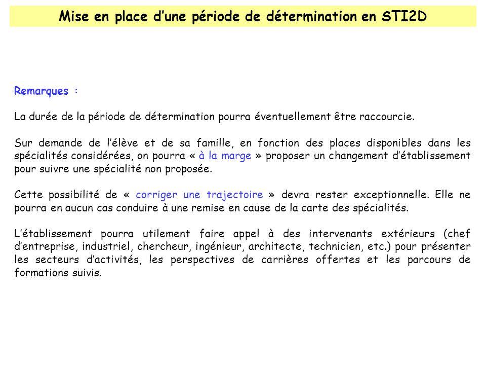 Mise en place d'une période de détermination en STI2D Remarques : La durée de la période de détermination pourra éventuellement être raccourcie.