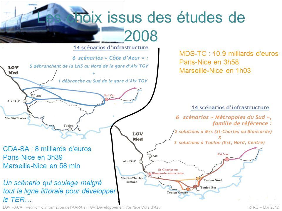 Les choix issus des études de 2008 CDA-SA : 8 milliards d'euros Paris-Nice en 3h39 Marseille-Nice en 58 min Un scénario qui soulage malgré tout la ligne littorale pour développer le TER… MDS-TC : 10.9 milliards d'euros Paris-Nice en 3h58 Marseille-Nice en 1h03