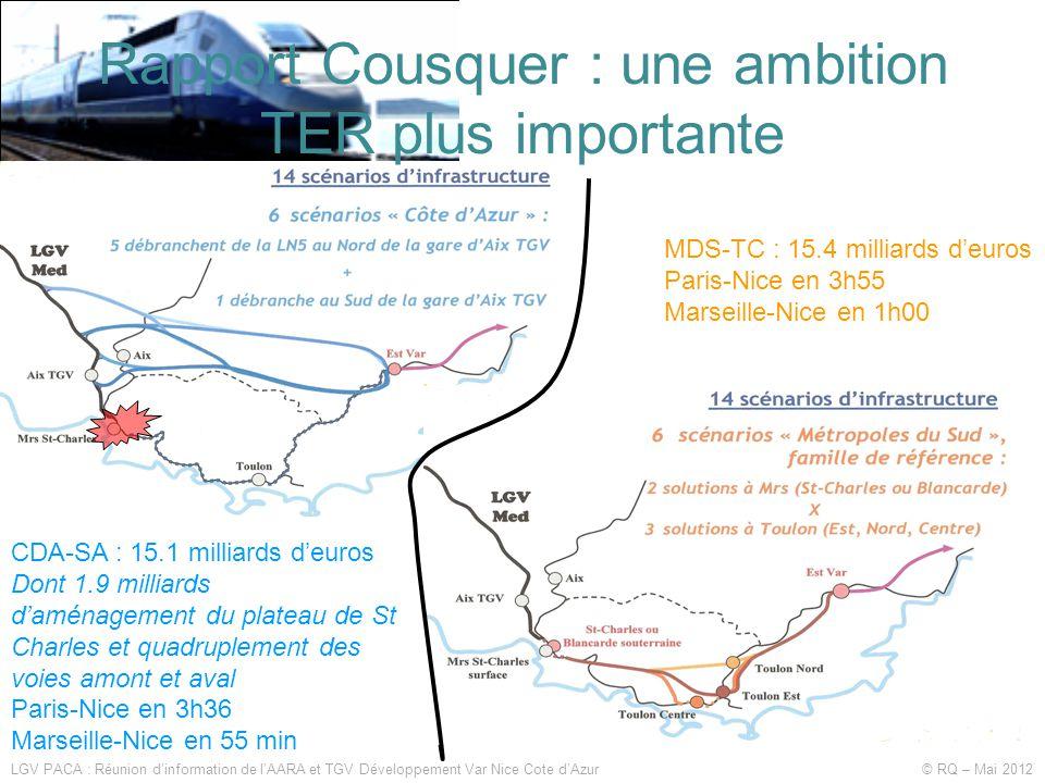 LGV PACA : Réunion d'information de l'AARA et TGV Développement Var Nice Cote d'Azur © RQ – Mai 2012 CDA-SA : 15.1 milliards d'euros Dont 1.9 milliards d'aménagement du plateau de St Charles et quadruplement des voies amont et aval Paris-Nice en 3h36 Marseille-Nice en 55 min MDS-TC : 15.4 milliards d'euros Paris-Nice en 3h55 Marseille-Nice en 1h00 Rapport Cousquer : une ambition TER plus importante