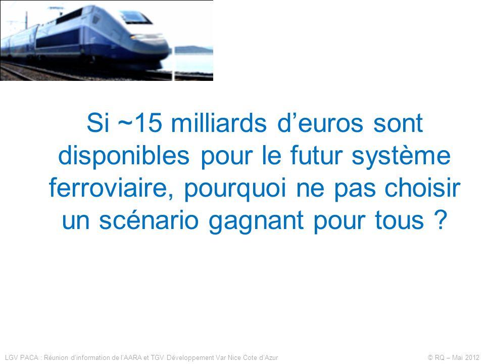 Si ~15 milliards d'euros sont disponibles pour le futur système ferroviaire, pourquoi ne pas choisir un scénario gagnant pour tous .