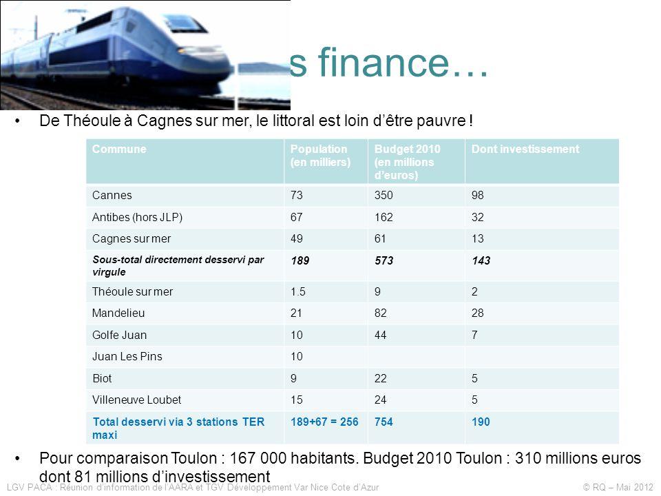 Parlons finance… LGV PACA : Réunion d'information de l'AARA et TGV Développement Var Nice Cote d'Azur © RQ – Mai 2012 De Théoule à Cagnes sur mer, le littoral est loin d'être pauvre .