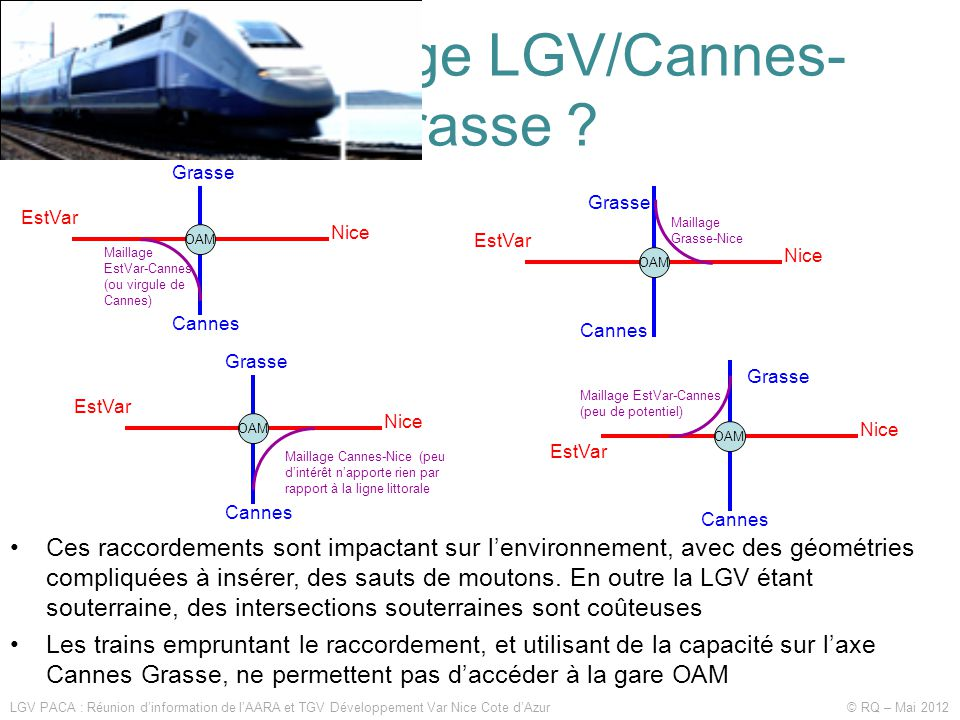 Quel maillage LGV/Cannes- Grasse .