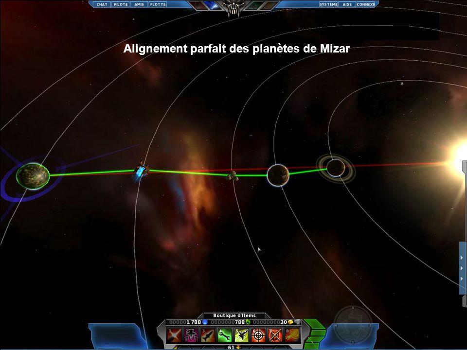 Alignement presque parfait des planètes de Sol