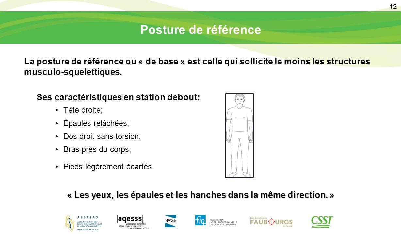 12 Posture de référence La posture de référence ou « de base » est celle qui sollicite le moins les structures musculo-squelettiques. Ses caractéristi