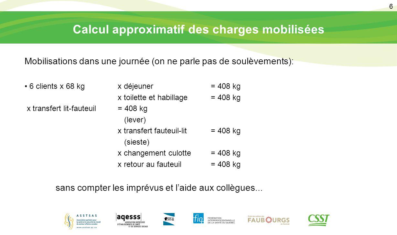 6 Calcul approximatif des charges mobilisées Mobilisations dans une journée (on ne parle pas de soulèvements): 6 clients x 68 kg x déjeuner= 408 kg x