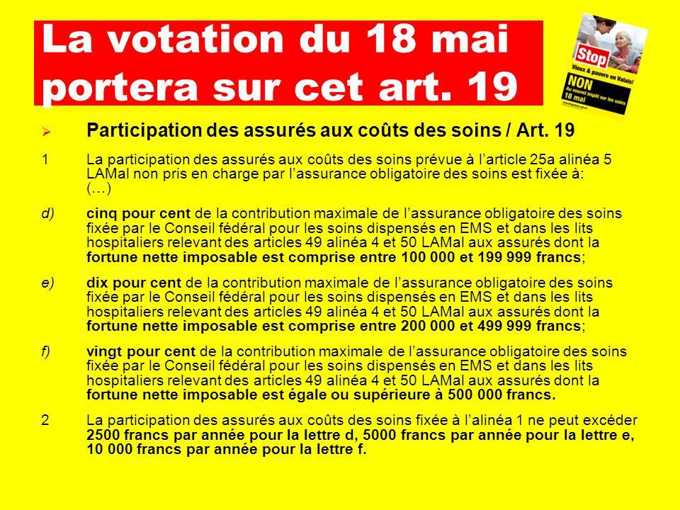La votation du 18 mai portera sur cet art. 19  Participation des assurés aux coûts des soins / Art. 19 1 La participation des assurés aux coûts des s