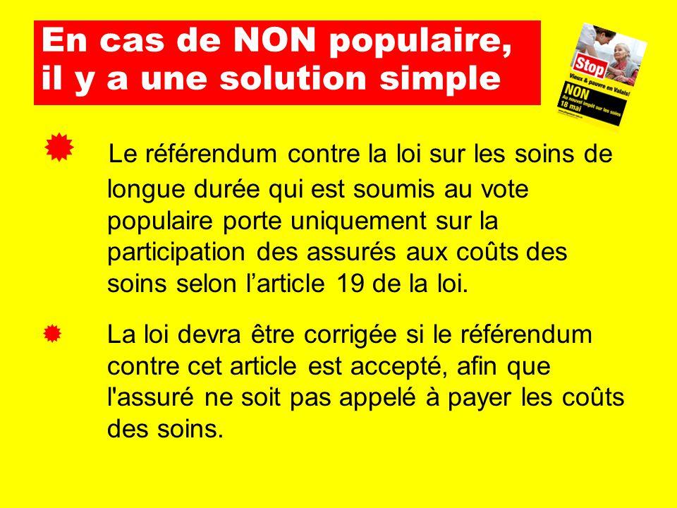 En cas de NON populaire, il y a une solution simple  Le référendum contre la loi sur les soins de longue durée qui est soumis au vote populaire porte uniquement sur la participation des assurés aux coûts des soins selon l'article 19 de la loi.