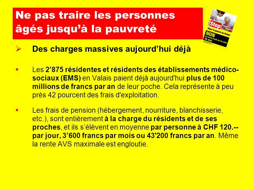 Ne pas traire les personnes âgés jusqu'à la pauvreté  Des charges massives aujourd'hui déjà  Les 2'875 résidentes et résidents des établissements mé