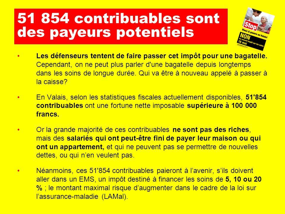 51 854 contribuables sont des payeurs potentiels Les défenseurs tentent de faire passer cet impôt pour une bagatelle. Cependant, on ne peut plus parle