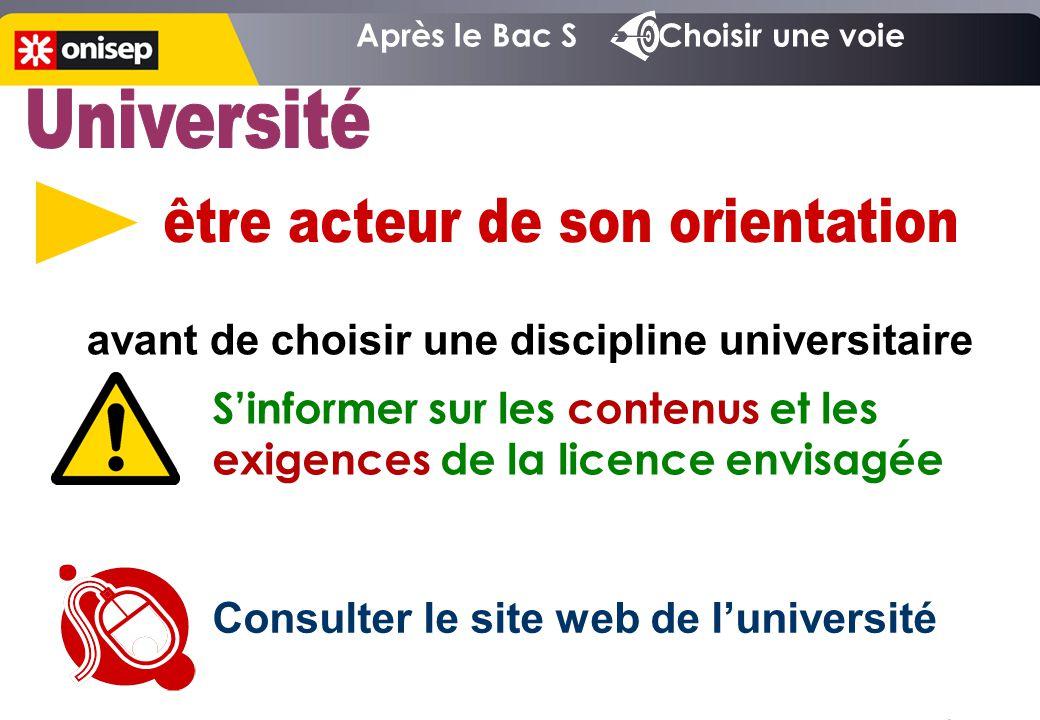 avant de choisir une discipline universitaire S'informer sur les contenus et les exigences de la licence envisagée Consulter le site web de l'université Après le Bac S Choisir une voie