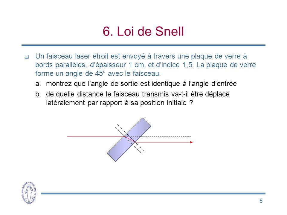 6 6. Loi de Snell  Un faisceau laser étroit est envoyé à travers une plaque de verre à bords parallèles, d'épaisseur 1 cm, et d'indice 1,5. La plaque