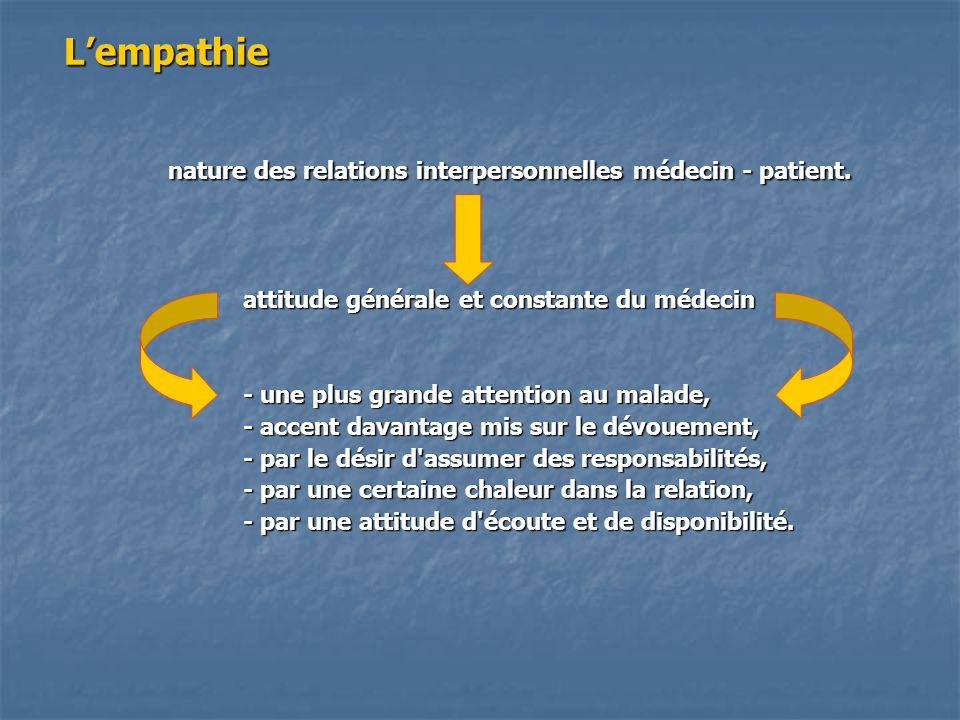 L'empathie nature des relations interpersonnelles médecin - patient.