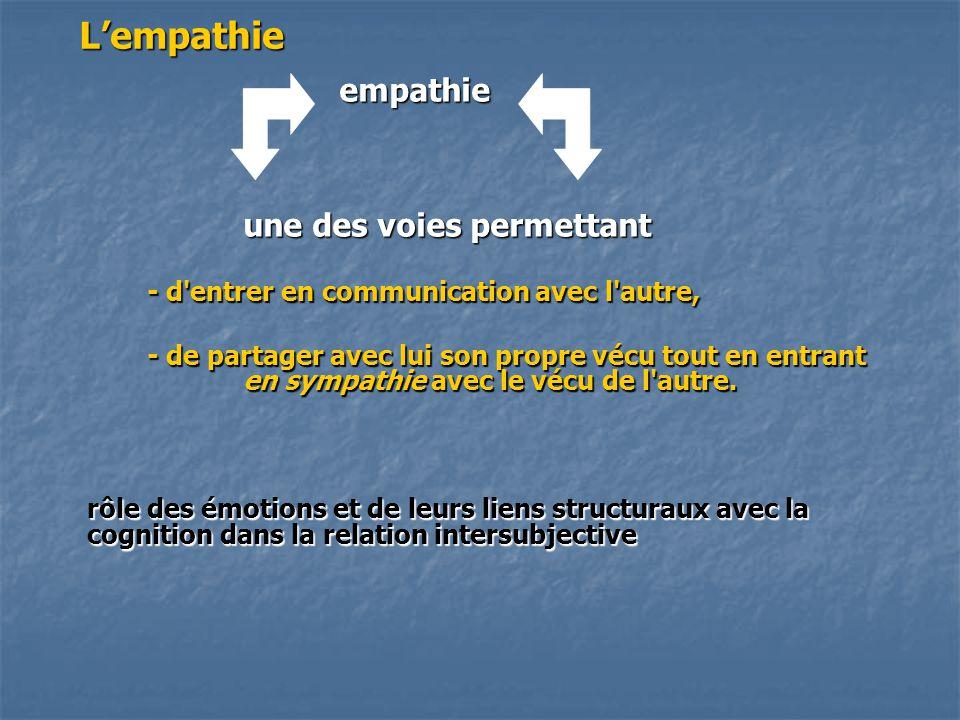 L'empathieempathie une des voies permettant - d entrer en communication avec l autre, - de partager avec lui son propre vécu tout en entrant en sympathie avec le vécu de l autre.