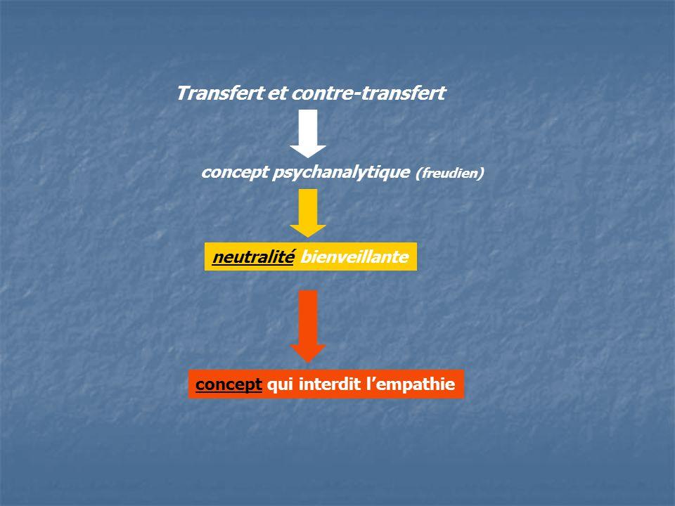 Transfert et contre-transfert concept psychanalytique (freudien) neutralité bienveillante concept qui interdit l'empathie