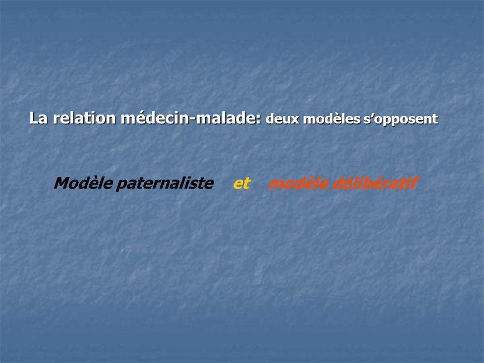La relation médecin-malade: deux modèles s'opposent Modèle paternaliste et modèle délibératif