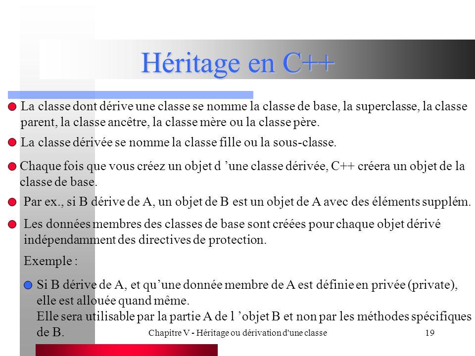 Chapitre V - Héritage ou dérivation d une classe19 Héritage en C++ La classe dont dérive une classe se nomme la classe de base, la superclasse, la classe parent, la classe ancêtre, la classe mère ou la classe père.