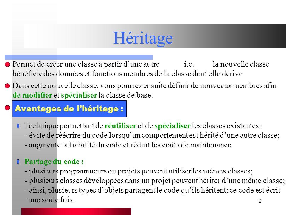 Chapitre V - Héritage ou dérivation d une classe43 Héritage et protection des membres Exemple: class A { public: int i; protected: int j; private: int z; public: A(); void Affiche(); }; class B : public A { public : void Utilise(); }; A::A() { i=1; j=2; z=3; }