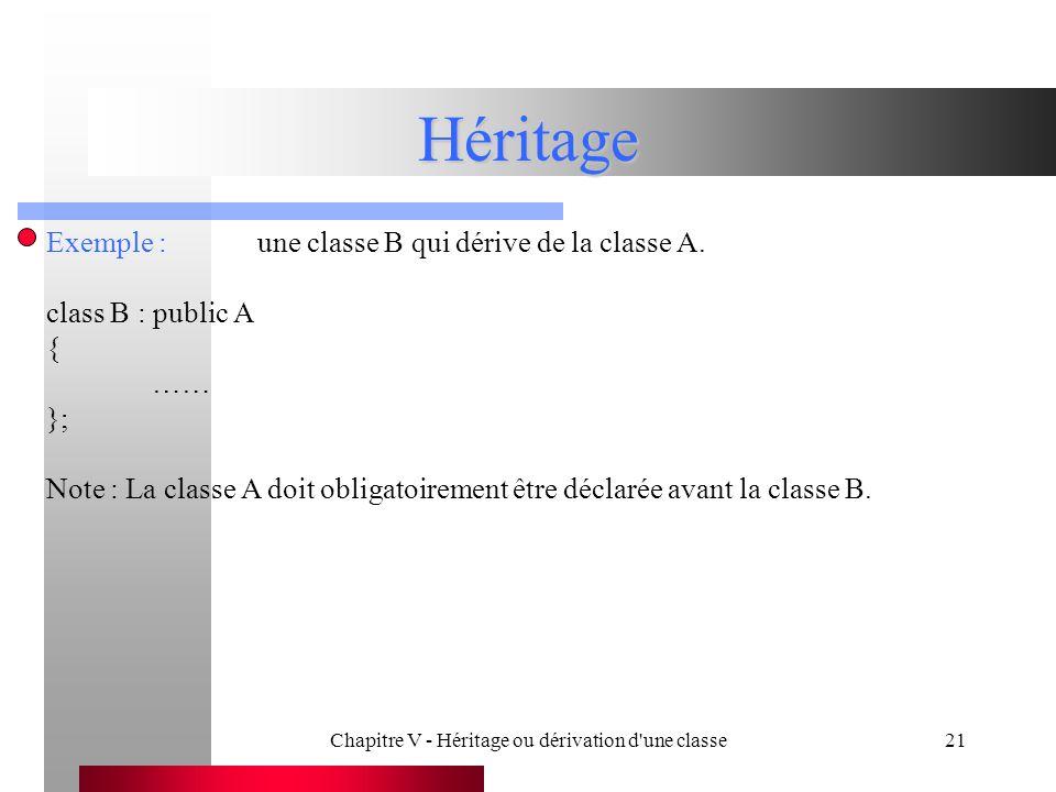 Chapitre V - Héritage ou dérivation d une classe21 Héritage Exemple :une classe B qui dérive de la classe A.