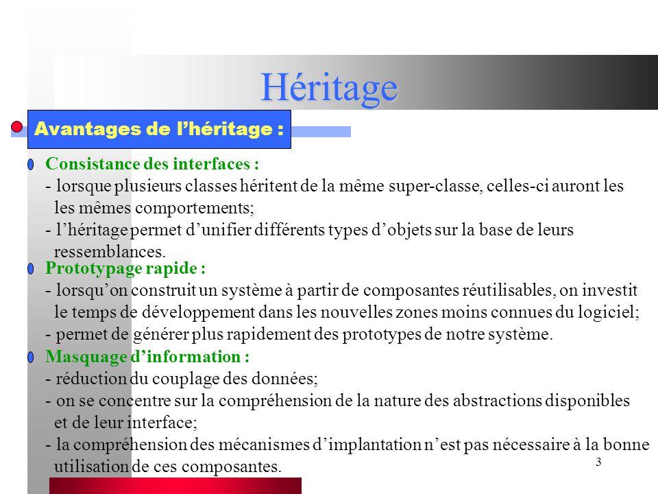Chapitre V - Héritage ou dérivation d une classe94 Classes virtuelles class A { }; class B : virtual public A { }; class C : virtual public A { }; class D : public B, public C { }; Peu d'intérêt dans la mesure où elles ne servent généralement qu'à compenser la déficience d'une hiérarchie de classes.