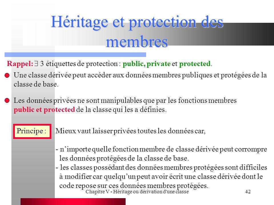 Chapitre V - Héritage ou dérivation d une classe42 Héritage et protection des membres Rappel:  3 étiquettes de protection : public, private et protected.