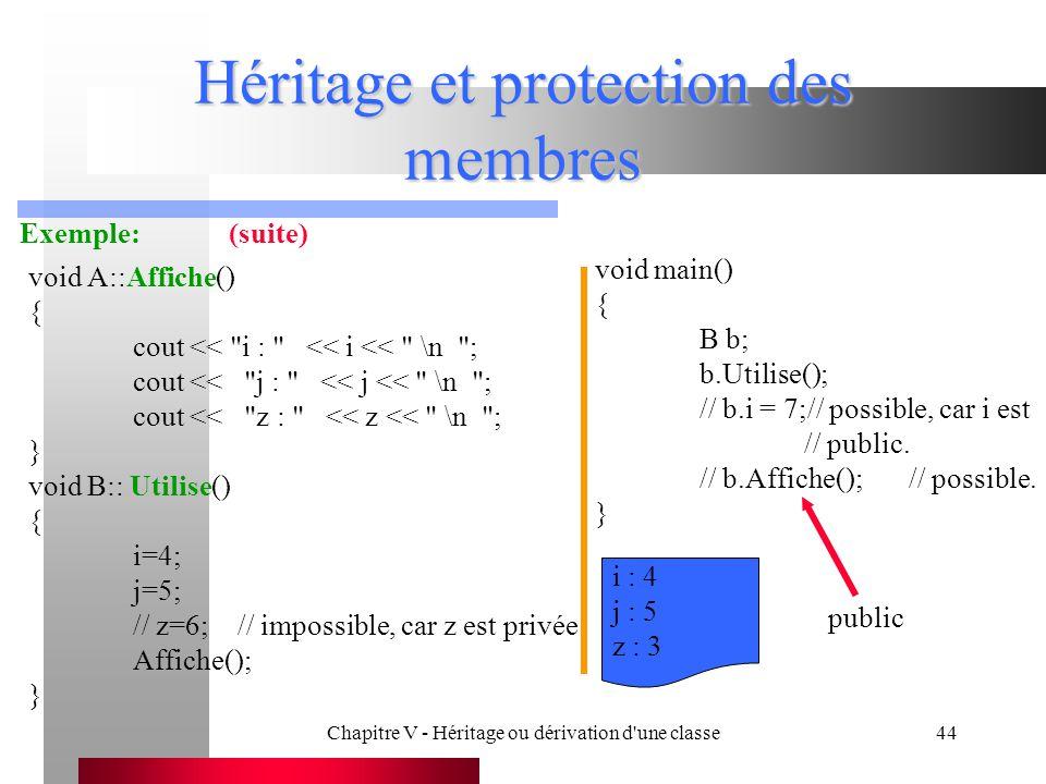 Chapitre V - Héritage ou dérivation d une classe44 Héritage et protection des membres Exemple:(suite) void A::Affiche() { cout << i : << i << \n ; cout << j : << j << \n ; cout << z : << z << \n ; } void B:: Utilise() { i=4; j=5; // z=6;// impossible, car z est privée.
