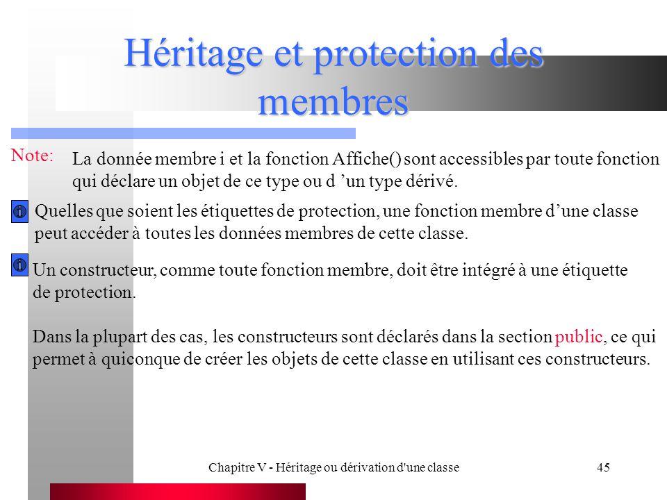 Chapitre V - Héritage ou dérivation d une classe45 Héritage et protection des membres Note: La donnée membre i et la fonction Affiche() sont accessibles par toute fonction qui déclare un objet de ce type ou d 'un type dérivé.