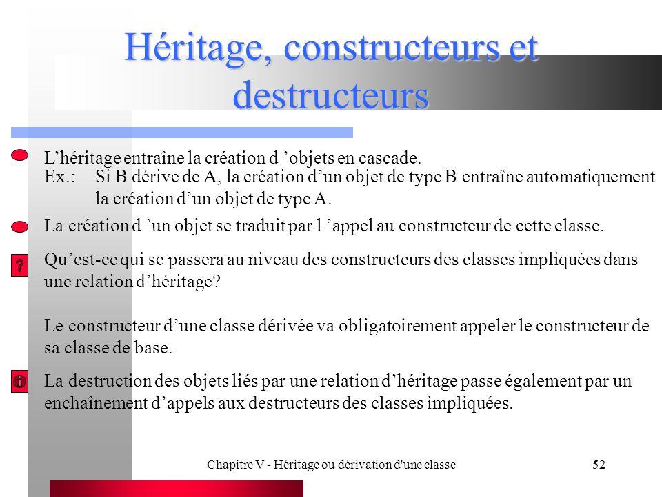 Chapitre V - Héritage ou dérivation d une classe52 Héritage, constructeurs et destructeurs L'héritage entraîne la création d 'objets en cascade.