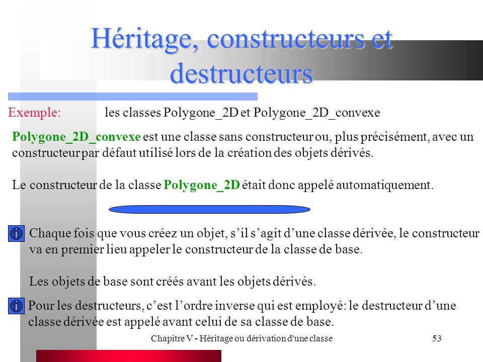 Chapitre V - Héritage ou dérivation d une classe53 Héritage, constructeurs et destructeurs Exemple:les classes Polygone_2D et Polygone_2D_convexe Polygone_2D_convexe est une classe sans constructeur ou, plus précisément, avec un constructeur par défaut utilisé lors de la création des objets dérivés.