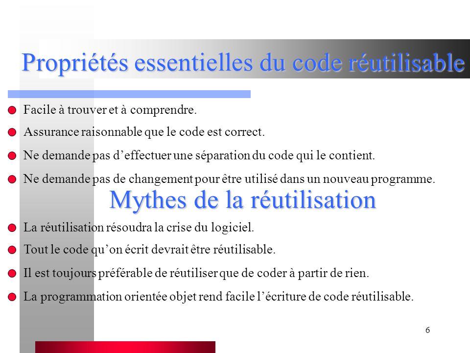 6 Propriétés essentielles du code réutilisable Facile à trouver et à comprendre.