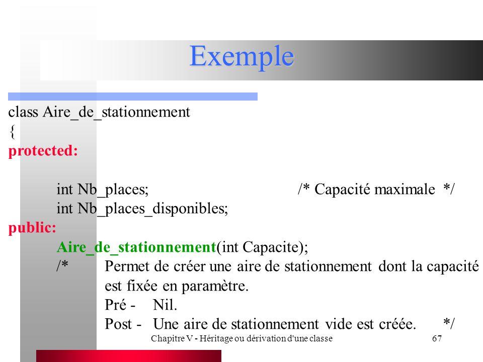 Chapitre V - Héritage ou dérivation d une classe67 Exemple class Aire_de_stationnement { protected: int Nb_places;/* Capacité maximale*/ int Nb_places_disponibles; public: Aire_de_stationnement(int Capacite); /*Permet de créer une aire de stationnement dont la capacité est fixée en paramètre.