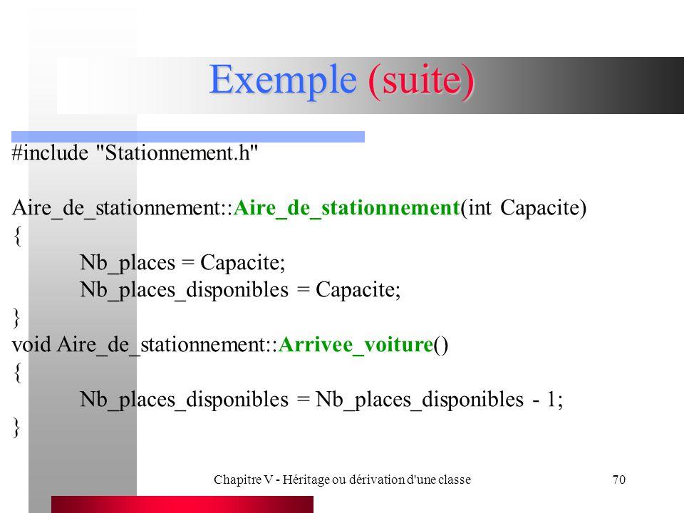 Chapitre V - Héritage ou dérivation d une classe70 Exemple (suite) #include Stationnement.h Aire_de_stationnement::Aire_de_stationnement(int Capacite) { Nb_places = Capacite; Nb_places_disponibles = Capacite; } void Aire_de_stationnement::Arrivee_voiture() { Nb_places_disponibles = Nb_places_disponibles - 1; }