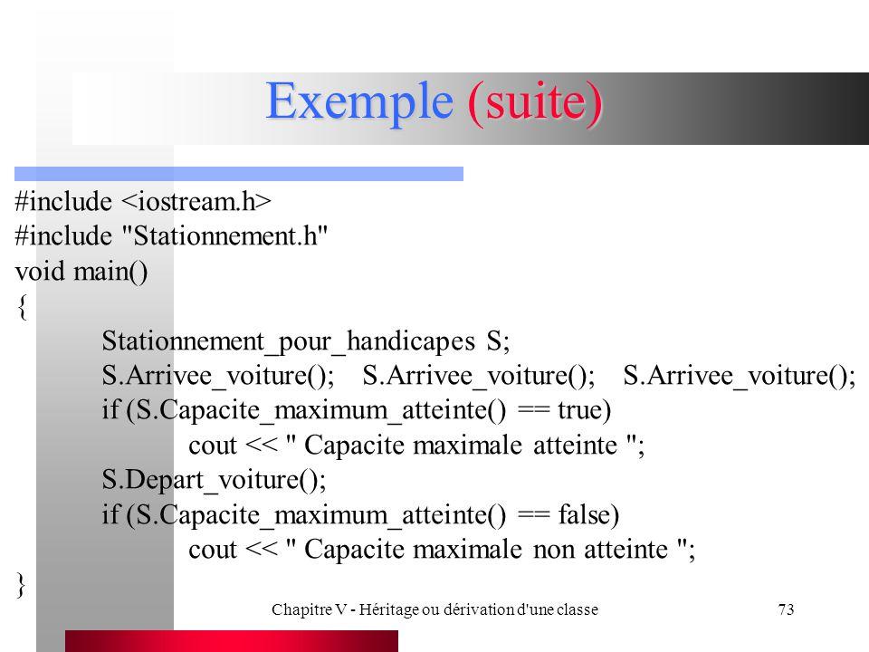 Chapitre V - Héritage ou dérivation d une classe73 Exemple (suite) #include #include Stationnement.h void main() { Stationnement_pour_handicapes S; S.Arrivee_voiture();S.Arrivee_voiture();S.Arrivee_voiture(); if (S.Capacite_maximum_atteinte() == true) cout << Capacite maximale atteinte ; S.Depart_voiture(); if (S.Capacite_maximum_atteinte() == false) cout << Capacite maximale non atteinte ; }