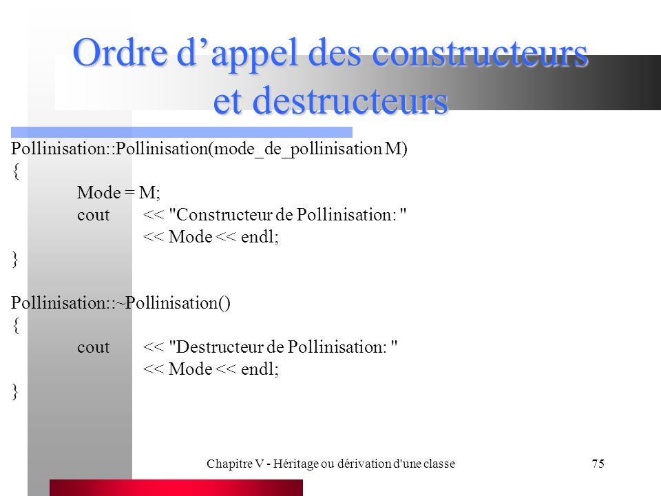 Chapitre V - Héritage ou dérivation d une classe75 Ordre d'appel des constructeurs et destructeurs Pollinisation::Pollinisation(mode_de_pollinisation M) { Mode = M; cout<< Constructeur de Pollinisation: << Mode << endl; } Pollinisation::~Pollinisation() { cout<< Destructeur de Pollinisation: << Mode << endl; }