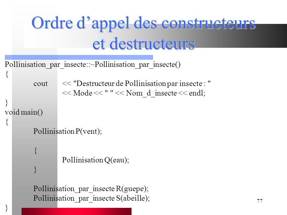 77 Ordre d'appel des constructeurs et destructeurs Pollinisation_par_insecte::~Pollinisation_par_insecte() { cout<< Destructeur de Pollinisation par insecte : << Mode << << Nom_d_insecte << endl; } void main() { Pollinisation P(vent); { Pollinisation Q(eau); } Pollinisation_par_insecte R(guepe); Pollinisation_par_insecte S(abeille); }