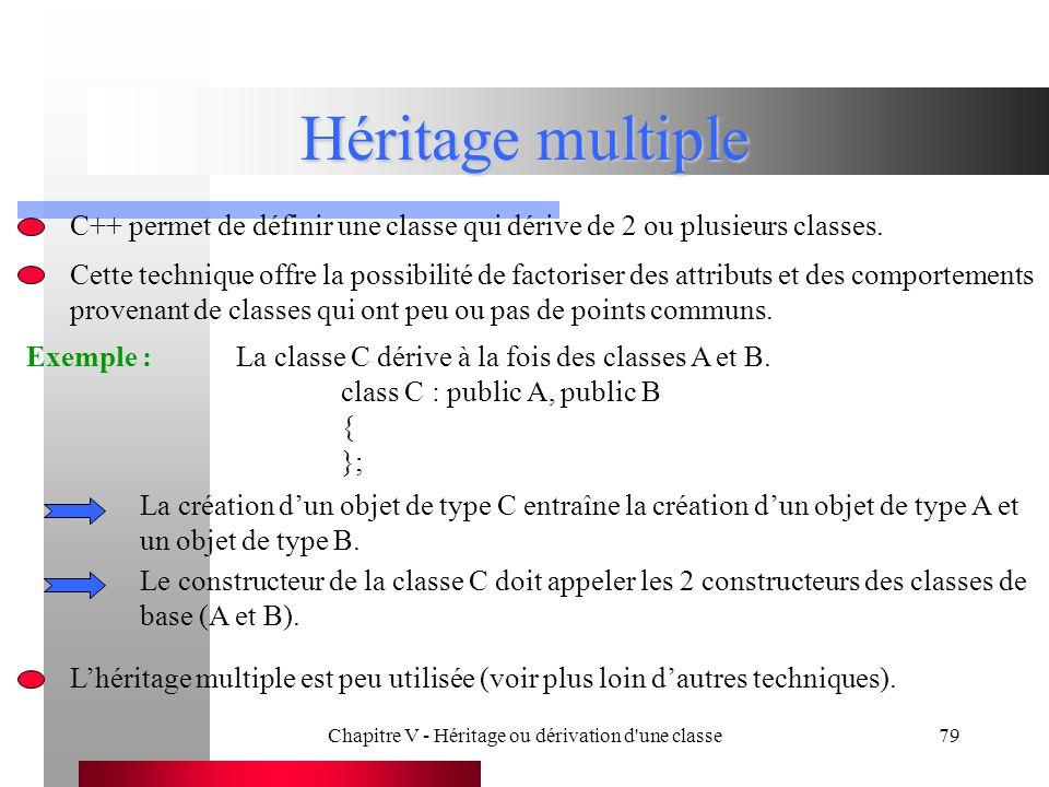 Chapitre V - Héritage ou dérivation d une classe79 Héritage multiple C++ permet de définir une classe qui dérive de 2 ou plusieurs classes.