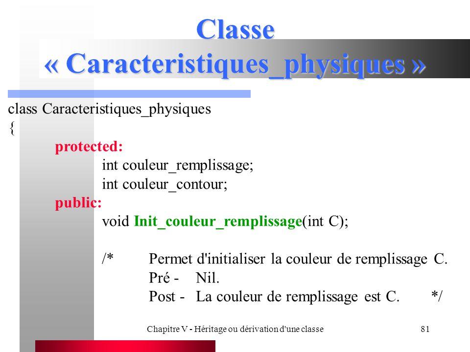 Chapitre V - Héritage ou dérivation d une classe81 Classe « Caracteristiques_physiques » class Caracteristiques_physiques { protected: int couleur_remplissage; int couleur_contour; public: void Init_couleur_remplissage(int C); /*Permet d initialiser la couleur de remplissage C.