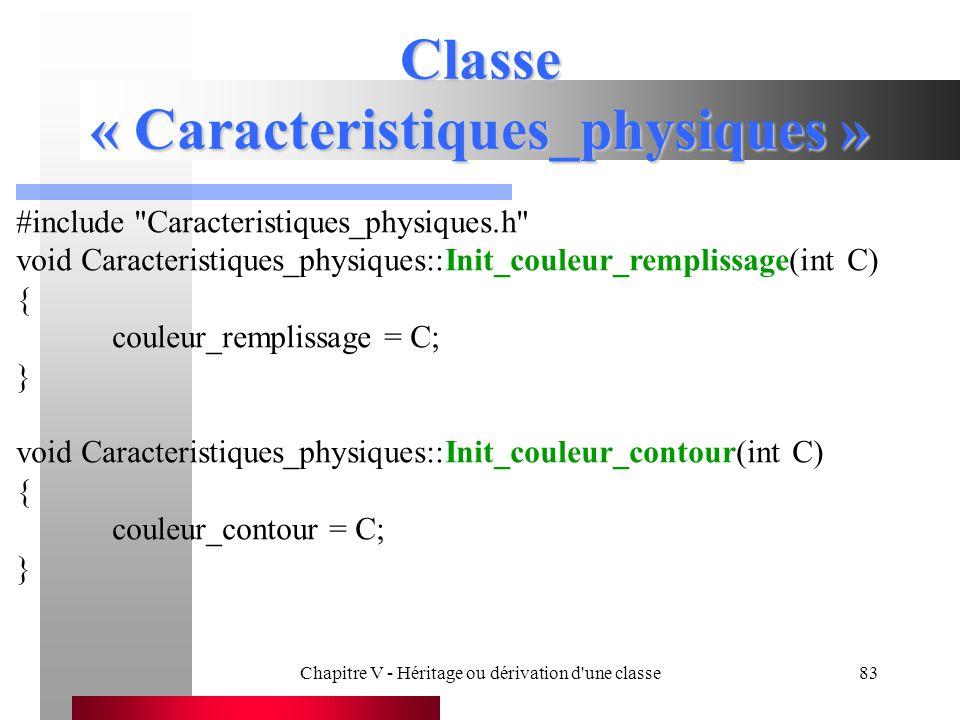 Chapitre V - Héritage ou dérivation d une classe83 Classe « Caracteristiques_physiques » #include Caracteristiques_physiques.h void Caracteristiques_physiques::Init_couleur_remplissage(int C) { couleur_remplissage = C; } void Caracteristiques_physiques::Init_couleur_contour(int C) { couleur_contour = C; }