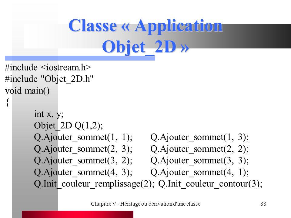 Chapitre V - Héritage ou dérivation d une classe88 Classe « Application Objet_2D » #include #include Objet_2D.h void main() { int x, y; Objet_2D Q(1,2); Q.Ajouter_sommet(1, 1);Q.Ajouter_sommet(1, 3); Q.Ajouter_sommet(2, 3);Q.Ajouter_sommet(2, 2); Q.Ajouter_sommet(3, 2);Q.Ajouter_sommet(3, 3); Q.Ajouter_sommet(4, 3);Q.Ajouter_sommet(4, 1); Q.Init_couleur_remplissage(2); Q.Init_couleur_contour(3);