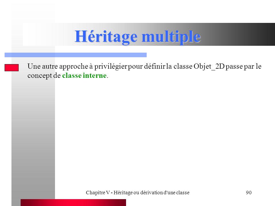 Chapitre V - Héritage ou dérivation d une classe90 Héritage multiple Une autre approche à privilégier pour définir la classe Objet_2D passe par le concept de classe interne.