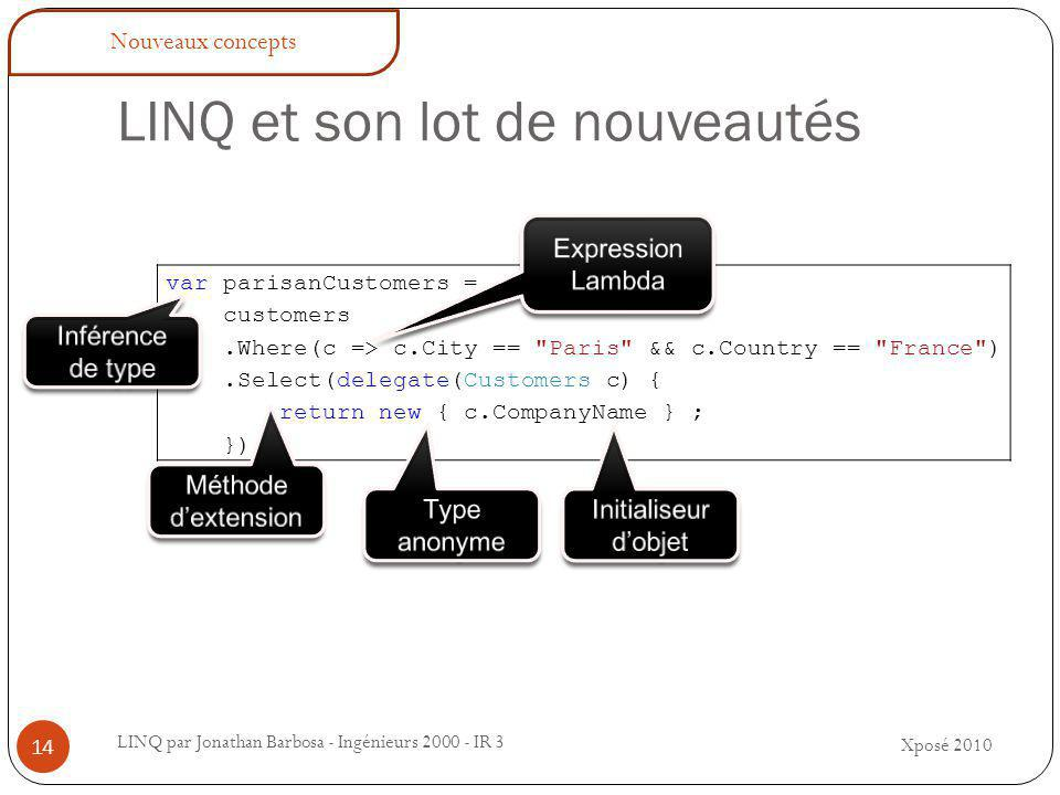 LINQ et son lot de nouveautés LINQ par Jonathan Barbosa - Ingénieurs 2000 - IR 3 var parisanCustomers = customers.Where(c => c.City == Paris && c.Country == France ).Select(delegate(Customers c) { return new { c.CompanyName } ; }); Xposé 2010 14 Nouveaux concepts