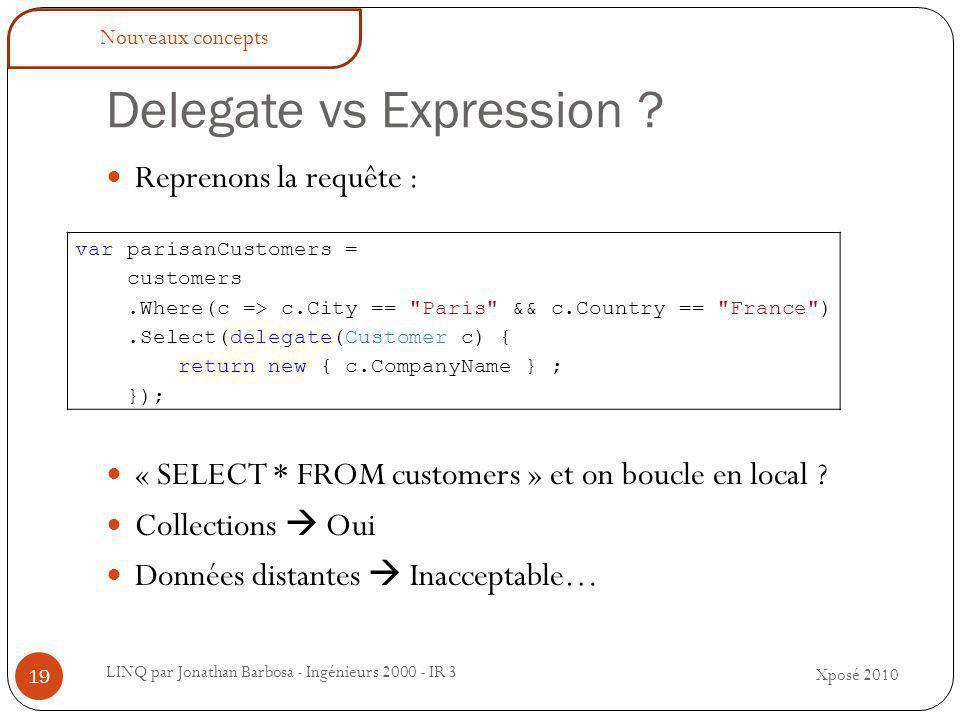 Delegate vs Expression .