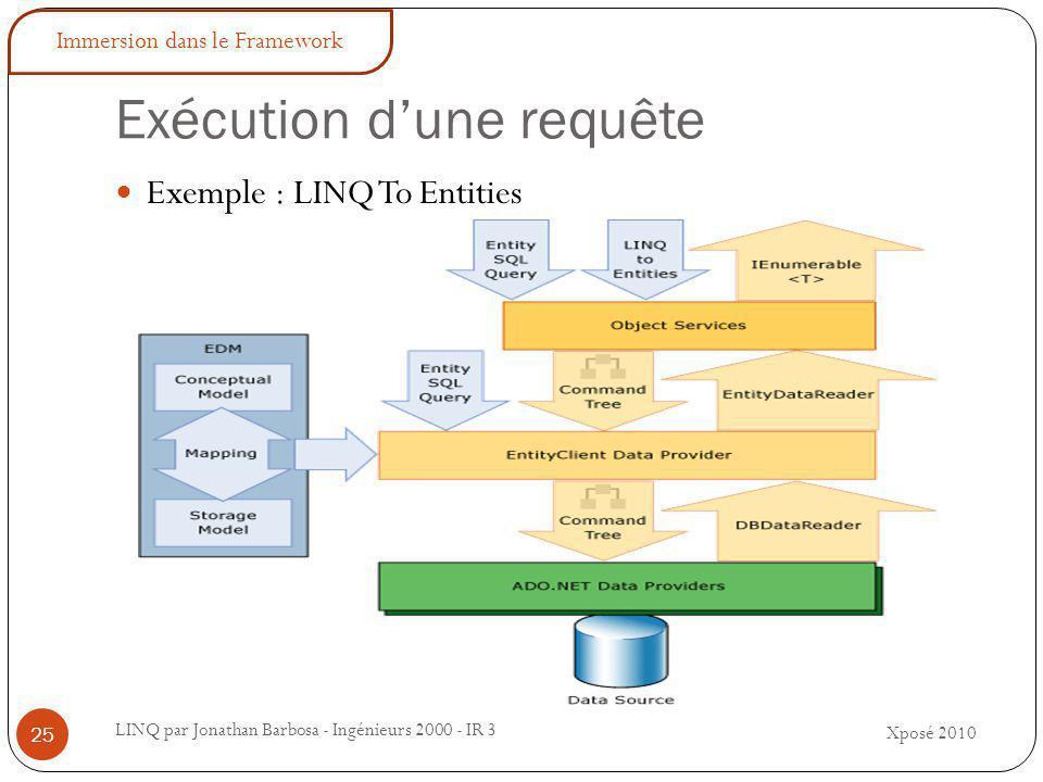 Exécution d'une requête LINQ par Jonathan Barbosa - Ingénieurs 2000 - IR 3 Exemple : LINQ To Entities Xposé 2010 25 Immersion dans le Framework