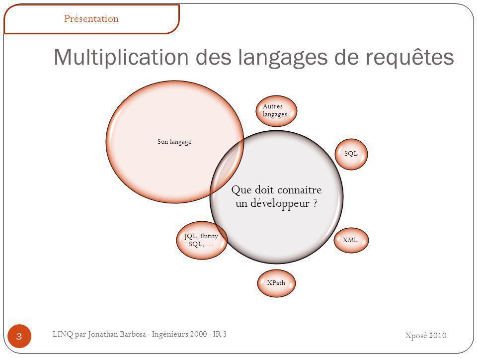Multiplication des langages de requêtes LINQ par Jonathan Barbosa - Ingénieurs 2000 - IR 3 Que doit connaitre un développeur .