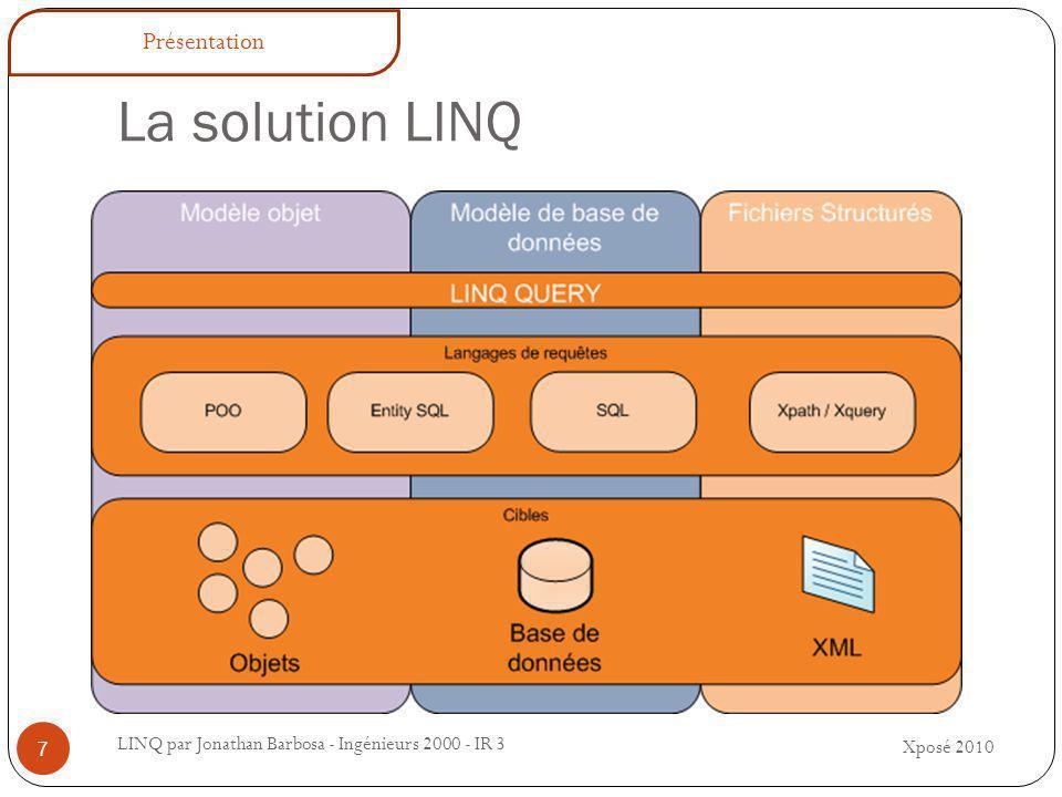 La solution LINQ LINQ par Jonathan Barbosa - Ingénieurs 2000 - IR 3 Xposé 2010 7 Présentation