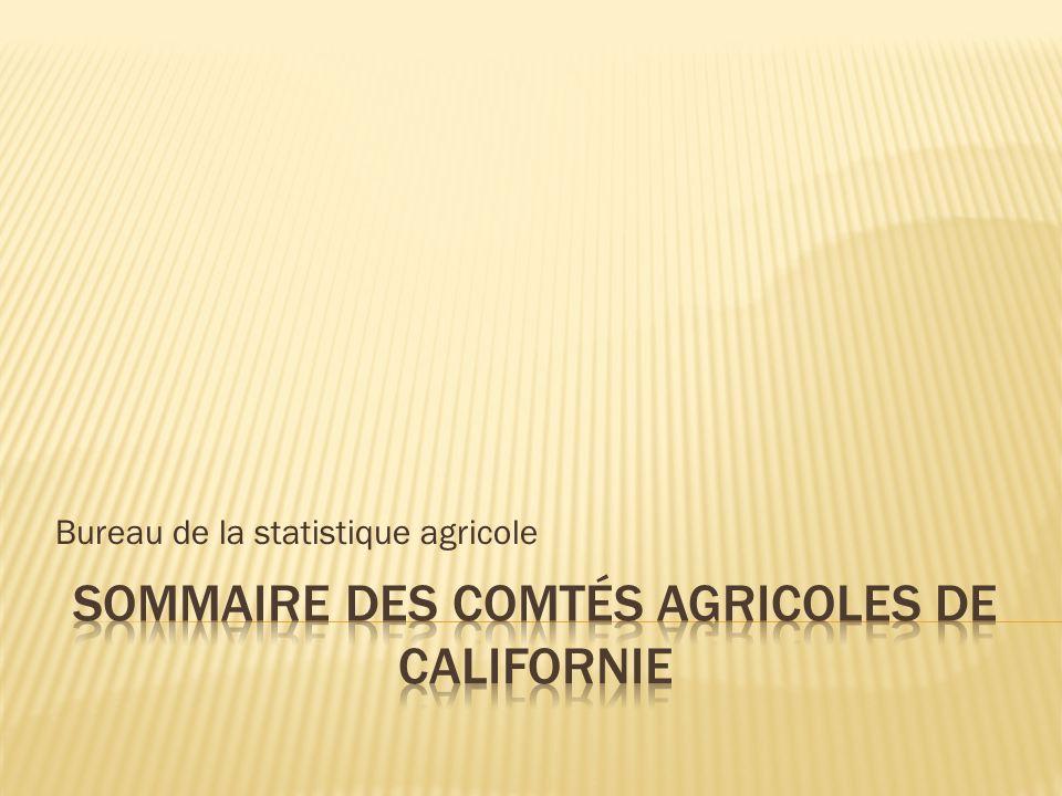 Bureau de la statistique agricole