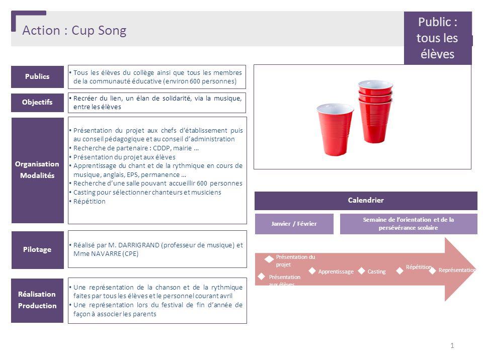 Action : Cup Song Publics Tous les élèves du collège ainsi que tous les membres de la communauté éducative (environ 600 personnes) Organisation Modali