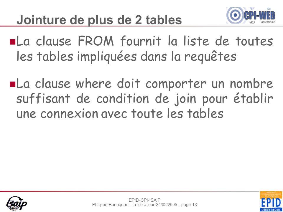 EPID-CPI-ISAIP Philippe Bancquart - mise à jour 24/02/2005 - page 13 Jointure de plus de 2 tables La clause FROM fournit la liste de toutes les tables